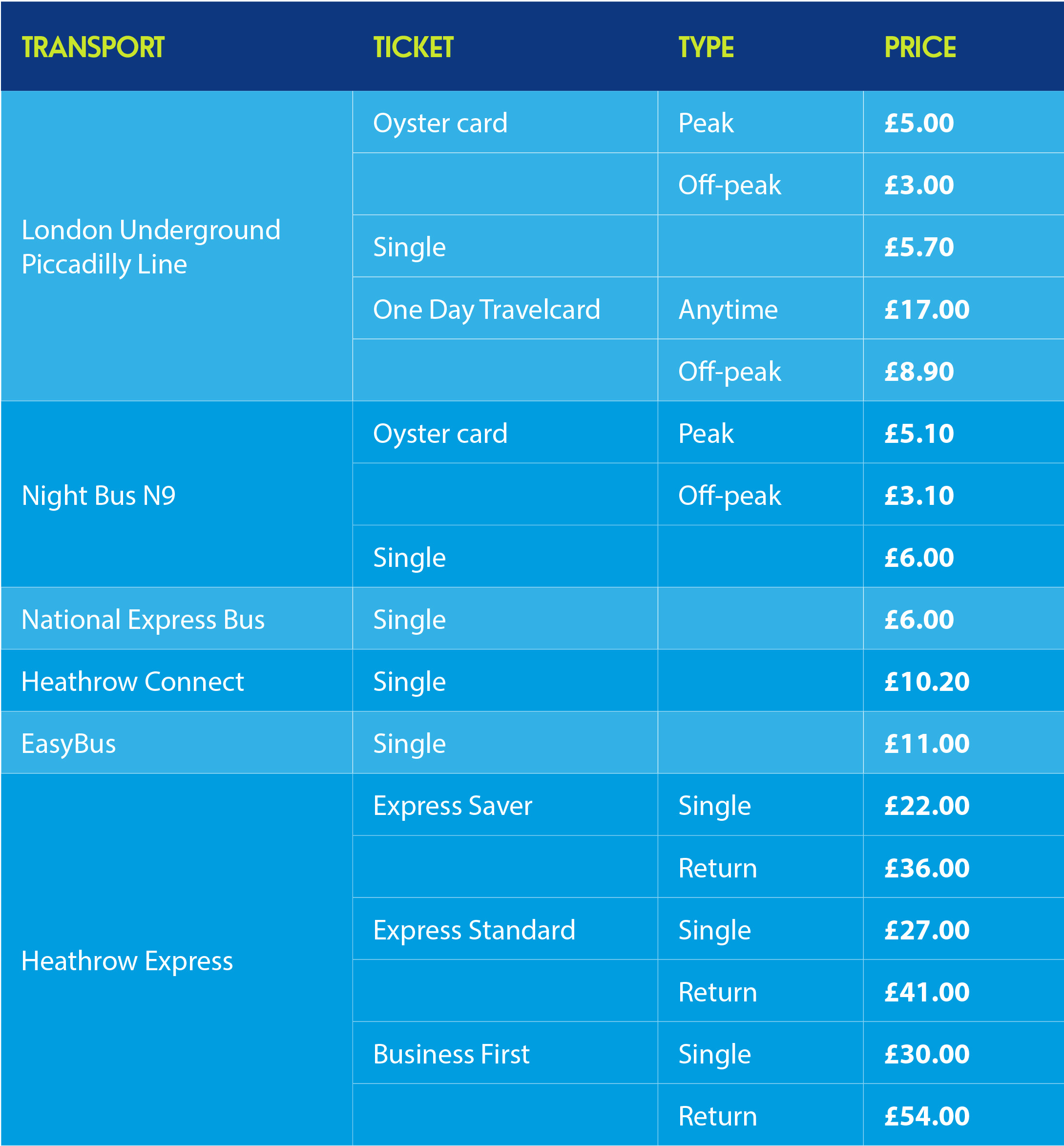 cost of public transport from heathrow to london