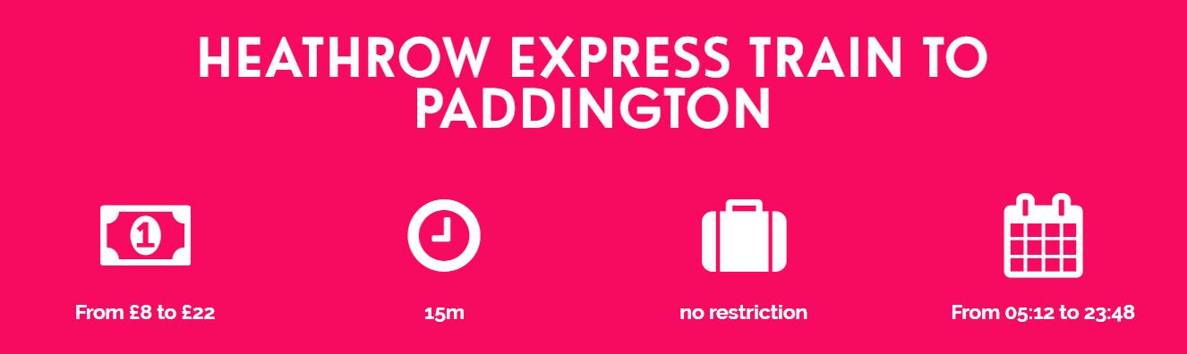 Heathrow Express to Paddington