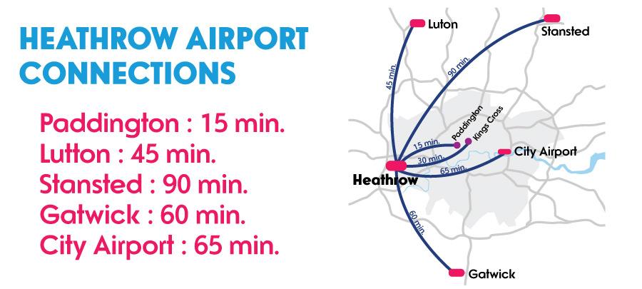 Heathrow-connection